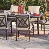 Outdoor Patio Furniture Covers Canadian Tire
